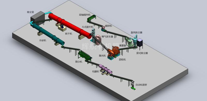 年产10万吨有机肥造粒机