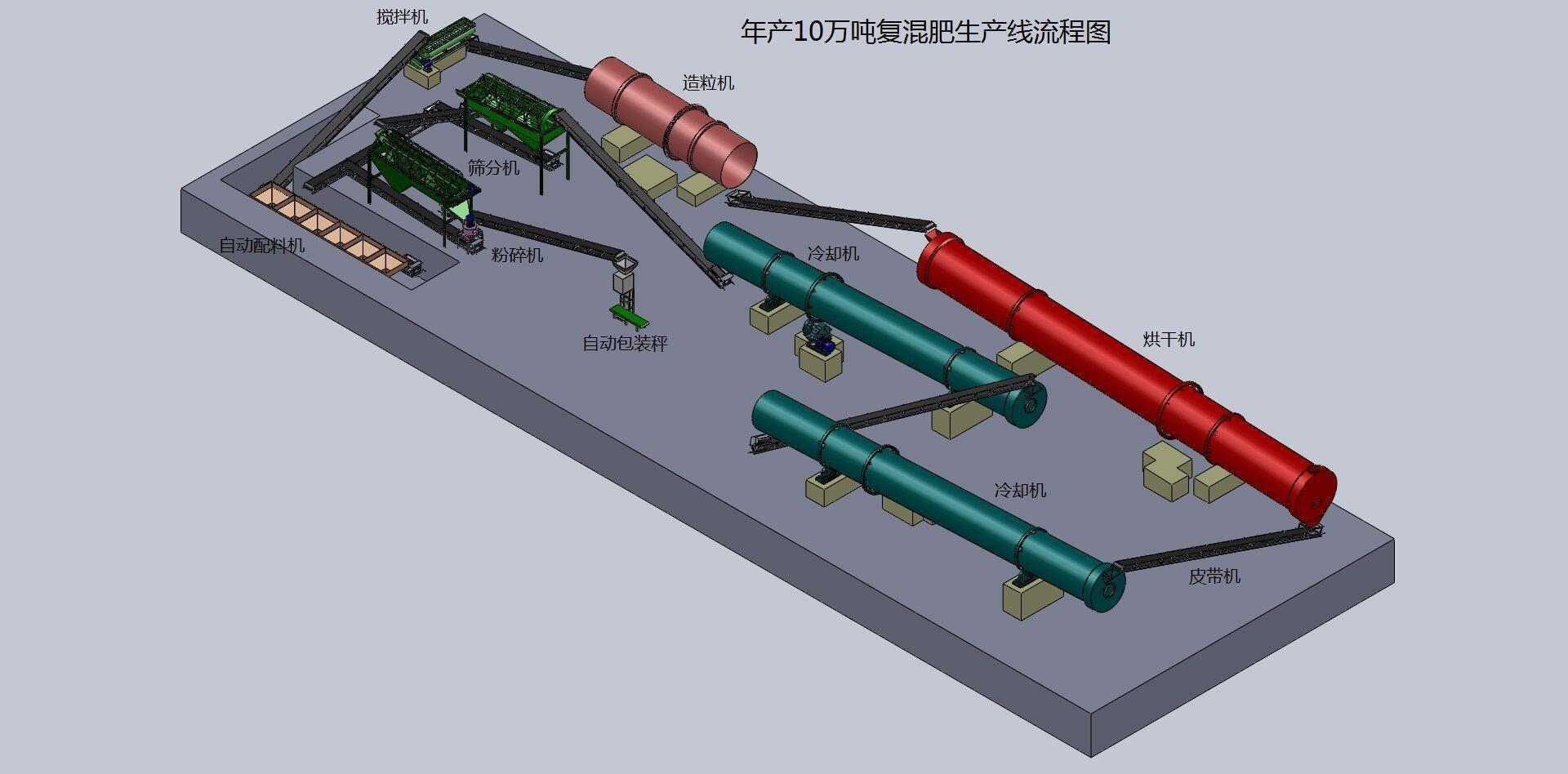 年产5万吨有机肥造粒机